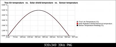 Metspec rad02-fast-screen-fast-sensor.png