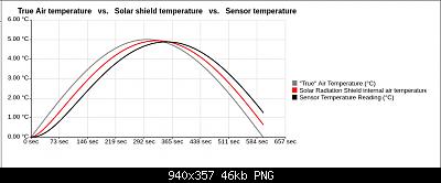 Metspec rad02-midfast-screen-midfast-sensor.png