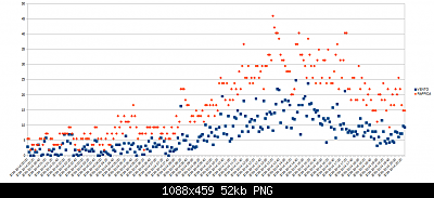 Wh3x-ep con sonda in metallo vs wh3x-ep con sonda in plastica-14-10-20-vento.png