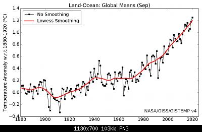 Temperature globali-graph-3-.png