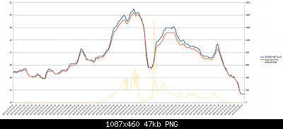 Wh3x-ep con sonda in metallo vs wh3x-ep con sonda in plastica-15-10-20-temp.png
