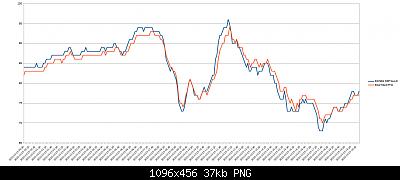 Wh3x-ep con sonda in metallo vs wh3x-ep con sonda in plastica-15-20-20-hum.png