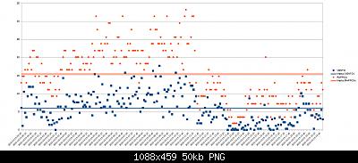 Wh3x-ep con sonda in metallo vs wh3x-ep con sonda in plastica-15-10-20-vento.png