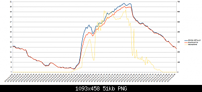 Wh3x-ep con sonda in metallo vs wh3x-ep con sonda in plastica-16-10-20-temp.png