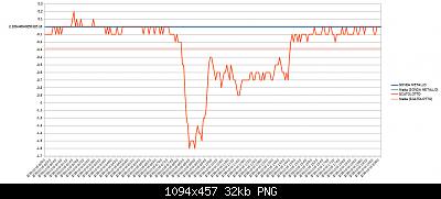 Wh3x-ep con sonda in metallo vs wh3x-ep con sonda in plastica-16-10-20-scost.png