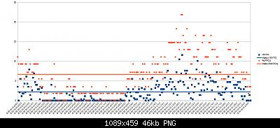 Wh3x-ep con sonda in metallo vs wh3x-ep con sonda in plastica-16-10-20-vento.png