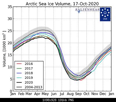 Artico verso l'abisso... eppure lo dicevamo che...-42e1de6a-3ebf-499b-98cc-08ceab0852fb.png