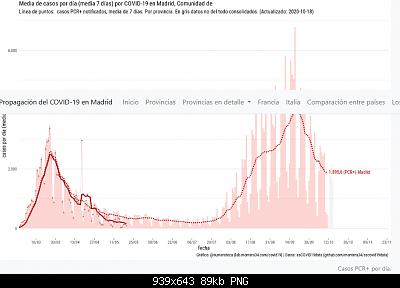 Nuovo Virus Cinese-screenshot_2020-10-18-propagacion-coronavirus-en-madrid.png