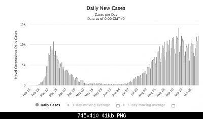 Nuovo Virus Cinese-schermata-2020-10-18-alle-23.04.09.png
