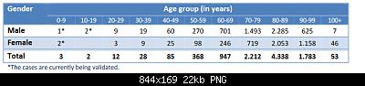 Nuovo Virus Cinese-screenshot_2020-10-20-situation-report-2020-10-20-en-pdf.png