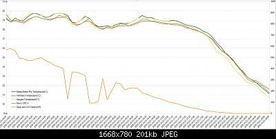 Arriva l'estate: confronto schermi solare-immagine-2020-10-21-193055.jpg