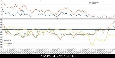 Arriva l'estate: confronto schermi solare-immagine-2020-10-21-194224.jpg