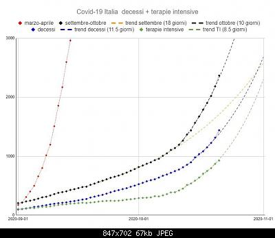 Nuovo Virus Cinese-e0e449fa-bfda-43a0-a106-61ea72c5f6aa.jpeg