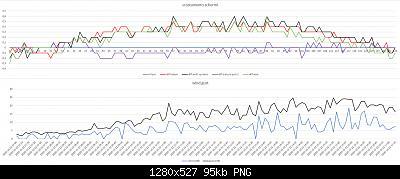 Arriva l'estate: confronto schermi solare-scost-schermi-wind-gust-22-10-2020-forum.jpg