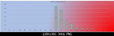 Arriva l'estate: confronto schermi solare-screenshot-253-.jpg