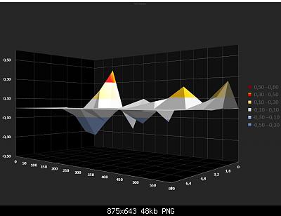 Arriva l'estate: confronto schermi solare-screenshot-252-.png