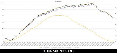 Arriva l'estate: confronto schermi solare-grafici-meteo-23-10-2020.jpg
