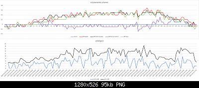 Arriva l'estate: confronto schermi solare-scostamenti-schermi-23-10-2020-forum.jpg