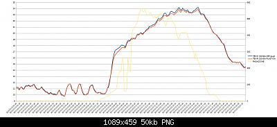 Wh3x-ep con sonda in metallo vs wh3x-ep con sonda in plastica-23-10-2020-temp..png