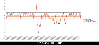 Wh3x-ep con sonda in metallo vs wh3x-ep con sonda in plastica-23-10-2020-hum-2.png