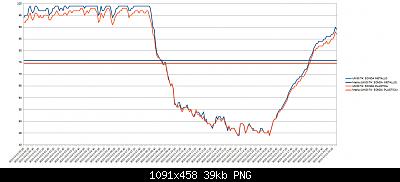 Wh3x-ep con sonda in metallo vs wh3x-ep con sonda in plastica-23-10-2020-hum.png
