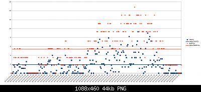 Wh3x-ep con sonda in metallo vs wh3x-ep con sonda in plastica-23-10-2020-vento.png