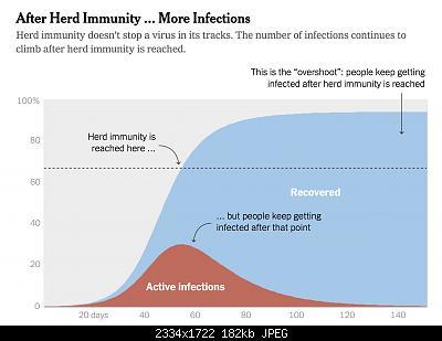 Nuovo Virus Cinese-herd.jpg