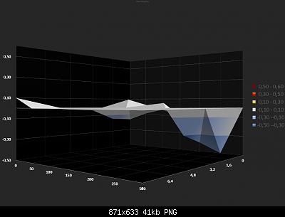 Arriva l'estate: confronto schermi solare-screenshot-269-.png