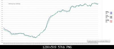 Arriva l'estate: confronto schermi solare-screenshot-268-.jpg