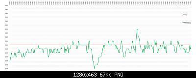 Arriva l'estate: confronto schermi solare-screenshot-267-.jpg