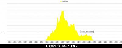 Arriva l'estate: confronto schermi solare-screenshot-265-.jpg