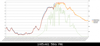 Wh3x-ep con sonda in metallo vs wh3x-ep con sonda in plastica-24-10-20-temp.png