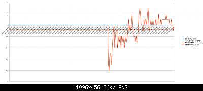 Wh3x-ep con sonda in metallo vs wh3x-ep con sonda in plastica-24-10-20-scosta-scatolotto.png