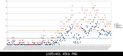 Wh3x-ep con sonda in metallo vs wh3x-ep con sonda in plastica-24-10-20-vento.png