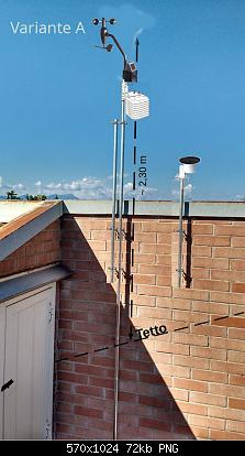 EcoWitt GW1002: posizione sul tetto-hgl-ecowitt-sim-.jpg