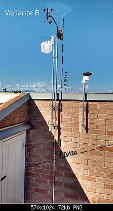 EcoWitt GW1002: posizione sul tetto-hgl-ecowitt-sim-b.jpg