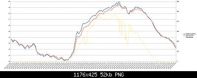 Wh3x-ep con sonda in metallo vs wh3x-ep con sonda in plastica-25-10-20-temp.png