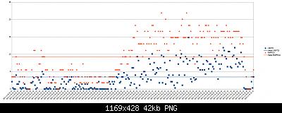 Wh3x-ep con sonda in metallo vs wh3x-ep con sonda in plastica-25-10-20-vento.png