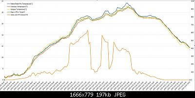 Confronti schermi solari: autunno, inverno 2020-2021-immagine-2020-10-25-194203.jpg