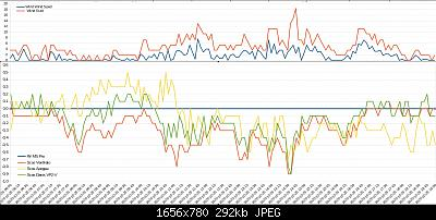 Confronti schermi solari: autunno, inverno 2020-2021-immagine-2020-10-25-195325.jpg