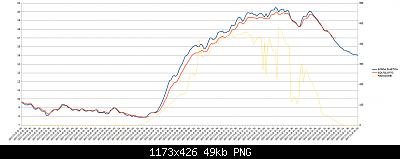 Wh3x-ep con sonda in metallo vs wh3x-ep con sonda in plastica-26-10-2020-temp.png