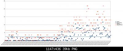 Wh3x-ep con sonda in metallo vs wh3x-ep con sonda in plastica-26-10-2020-vento.png