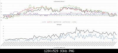Confronti schermi solari: autunno, inverno 2020-2021-scost-schermi-wind-gust-26-10-2020-forum.jpg