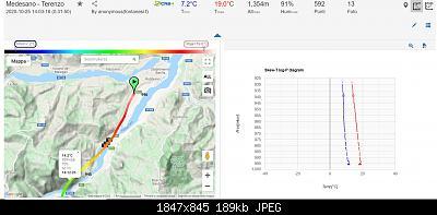 MeteoTracker - la stazione meteo mobile-zoom_map-skew-t.jpg