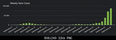 Nuovo Virus Cinese-schermata-2020-10-27-alle-12.03.35.png