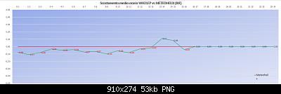 Confronti schermi solari: autunno, inverno 2020-2021-screenshot-35-.png