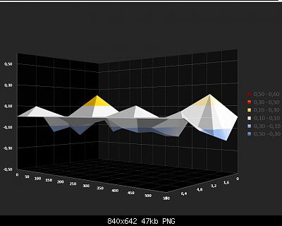 Confronti schermi solari: autunno, inverno 2020-2021-screenshot-34-.png
