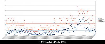 Wh3x-ep con sonda in metallo vs wh3x-ep con sonda in plastica-27-10-20-vento.png