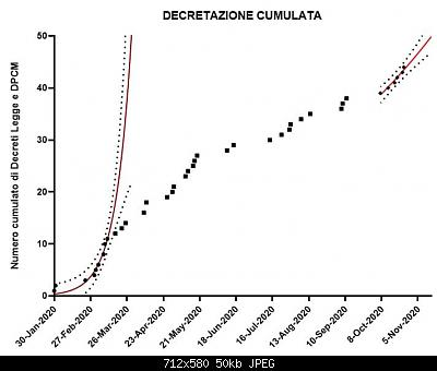 Nuovo Virus Cinese-56b1368e-b655-40d1-8a5a-c1bf0e82a286.jpeg