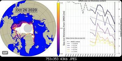 Artico verso l'abisso... eppure lo dicevamo che...-img_20201028_110129.jpg